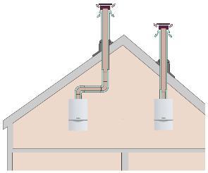 october 2014 isolation sous toiture garage. Black Bedroom Furniture Sets. Home Design Ideas