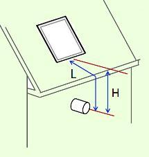Ventouses concentriques chaudi res distances minimales for Reglementation fenetre de toit